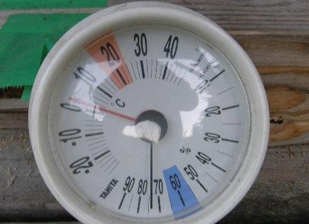 朝の気温は2℃
